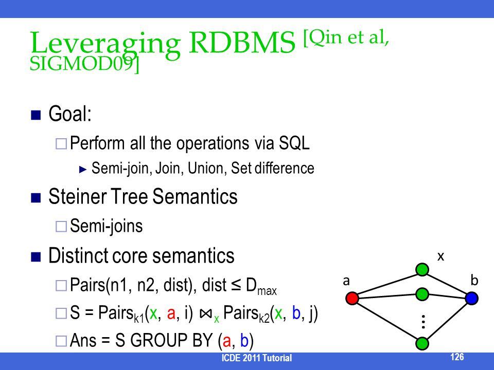 Leveraging RDBMS [Qin et al, SIGMOD09]